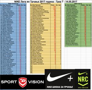 NRC Liga, 7 trka
